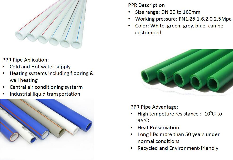 PPR pipe description.jpg